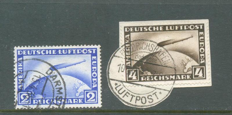 Марки Graf Zeppelin | Hobby Keeper Articles
