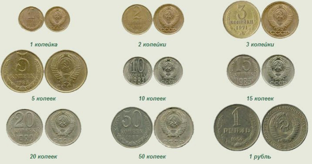 Coins of the USSR sample of 1961 | Hobby Keeper Articles